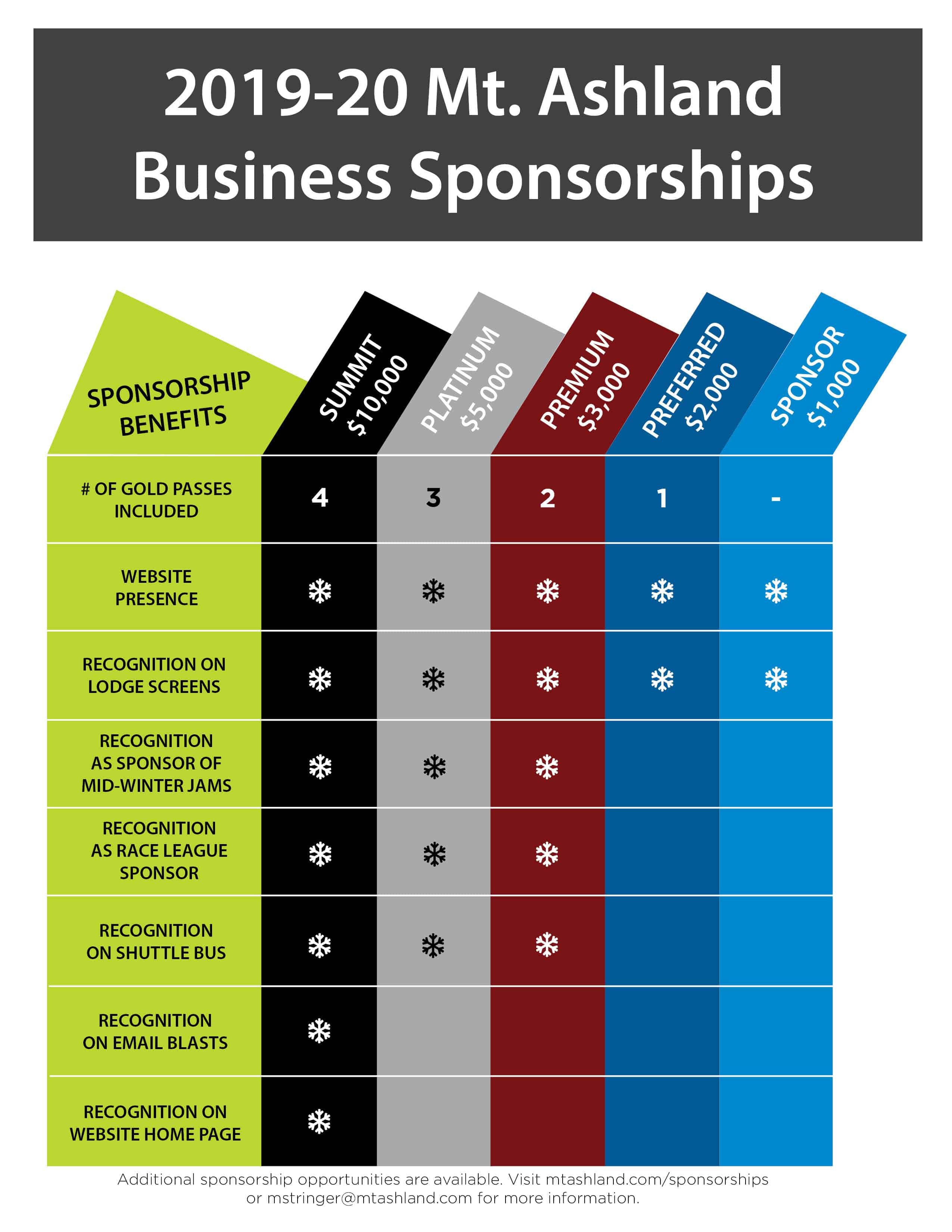 Become a Business Sponsor of Mt. Ashland today!
