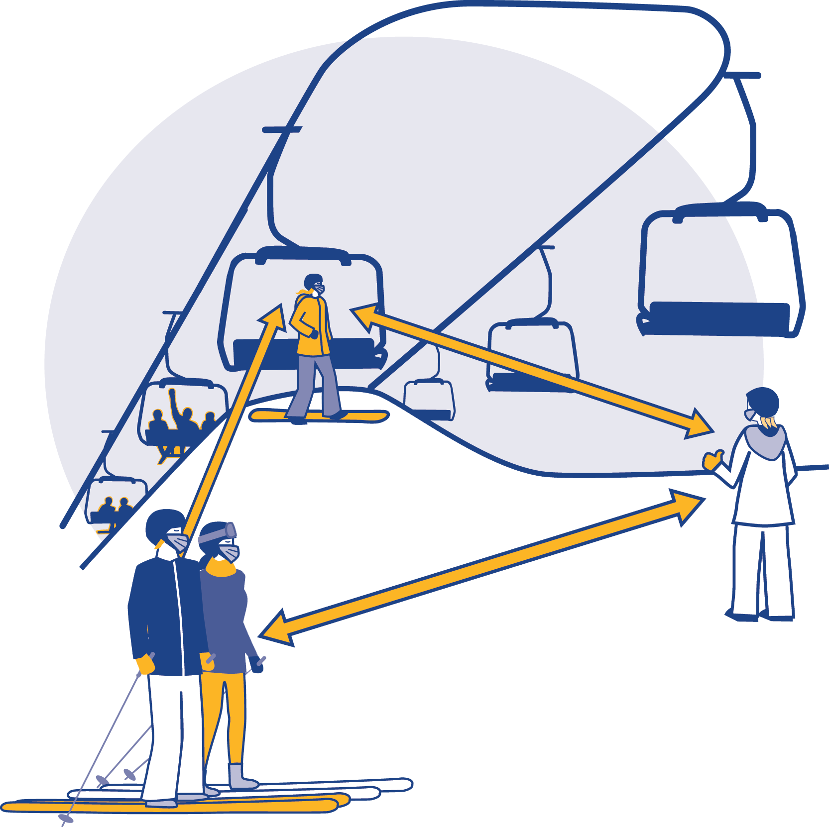 Unloading lifts safely